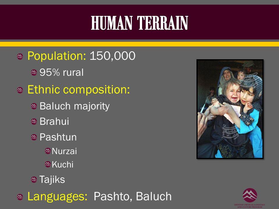 Population: 150,000 95% rural Ethnic composition: Baluch majority Brahui Pashtun Nurzai Kuchi Tajiks Languages: Pashto, Baluch