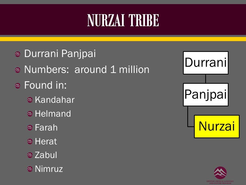 Durrani Panjpai Numbers: around 1 million Found in: Kandahar Helmand Farah Herat Zabul Nimruz Durrani Panjpai Nurzai