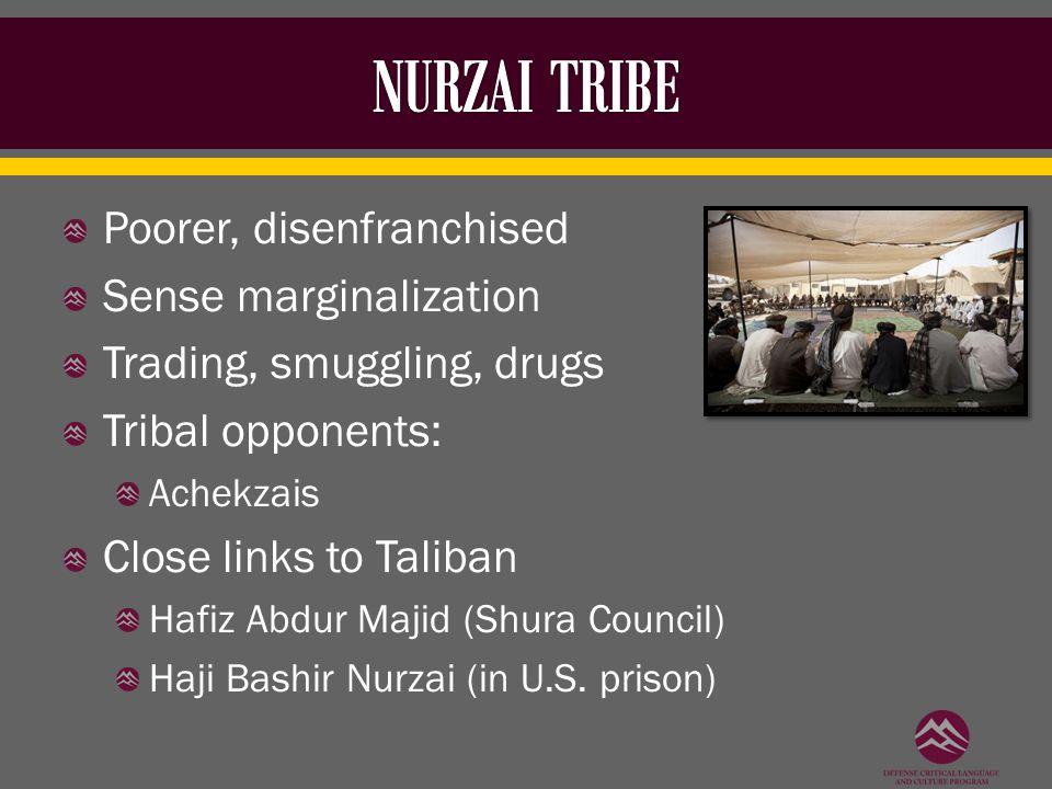 Poorer, disenfranchised Sense marginalization Trading, smuggling, drugs Tribal opponents: Achekzais Close links to Taliban Hafiz Abdur Majid (Shura Co
