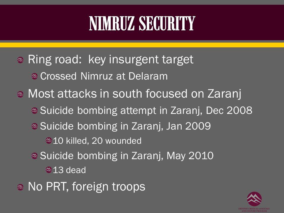 Ring road: key insurgent target Crossed Nimruz at Delaram Most attacks in south focused on Zaranj Suicide bombing attempt in Zaranj, Dec 2008 Suicide