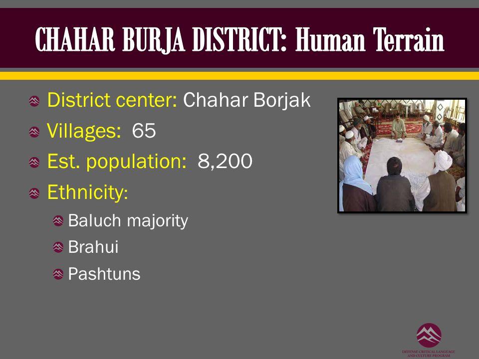 District center: Chahar Borjak Villages: 65 Est. population: 8,200 Ethnicity : Baluch majority Brahui Pashtuns