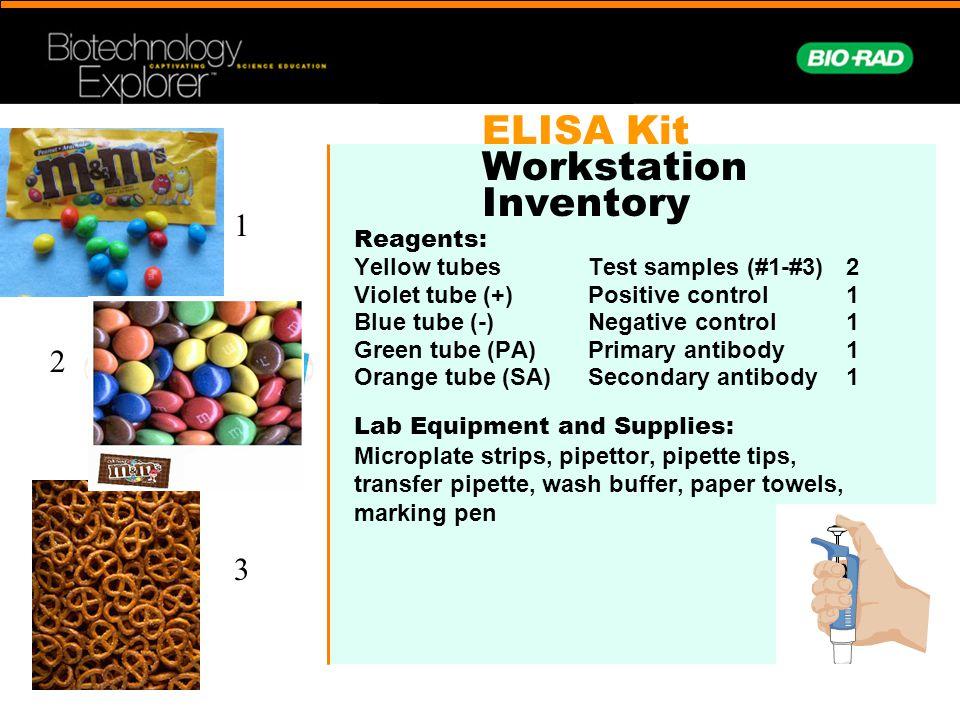 ELISA Kit Workstation Inventory Reagents: Yellow tubesTest samples (#1-#3)2 Violet tube (+)Positive control1 Blue tube (-)Negative control1 Green tube
