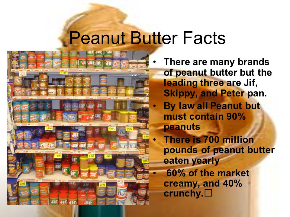 Peanut Butter Facts There are many brands of peanut butter but the leading three are Jif, Skippy, and Peter pan.