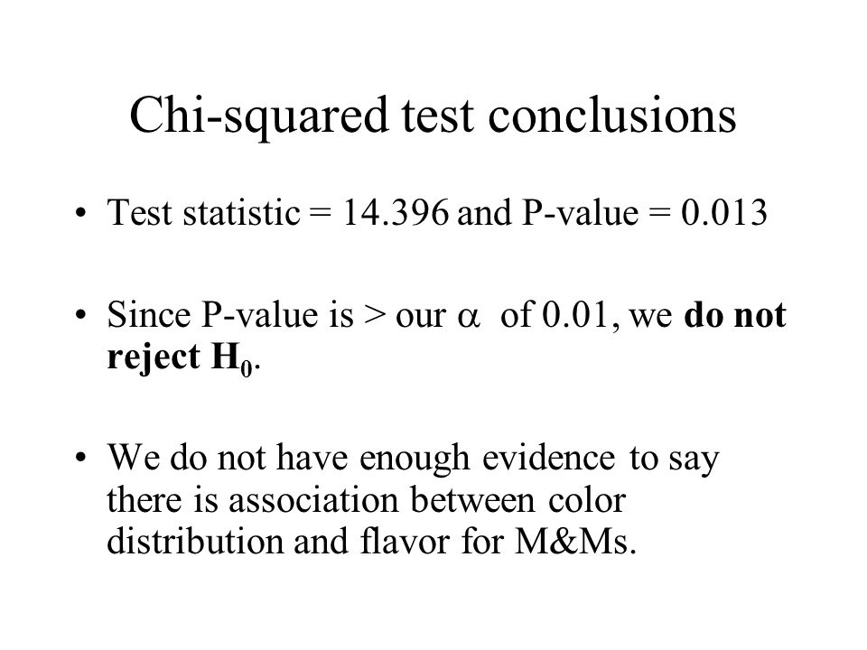 Chi-squared test conclusions Test statistic = 14.396 and P-value = 0.013 Since P-value is > our  of 0.01, we do not reject H 0. We do not have enough