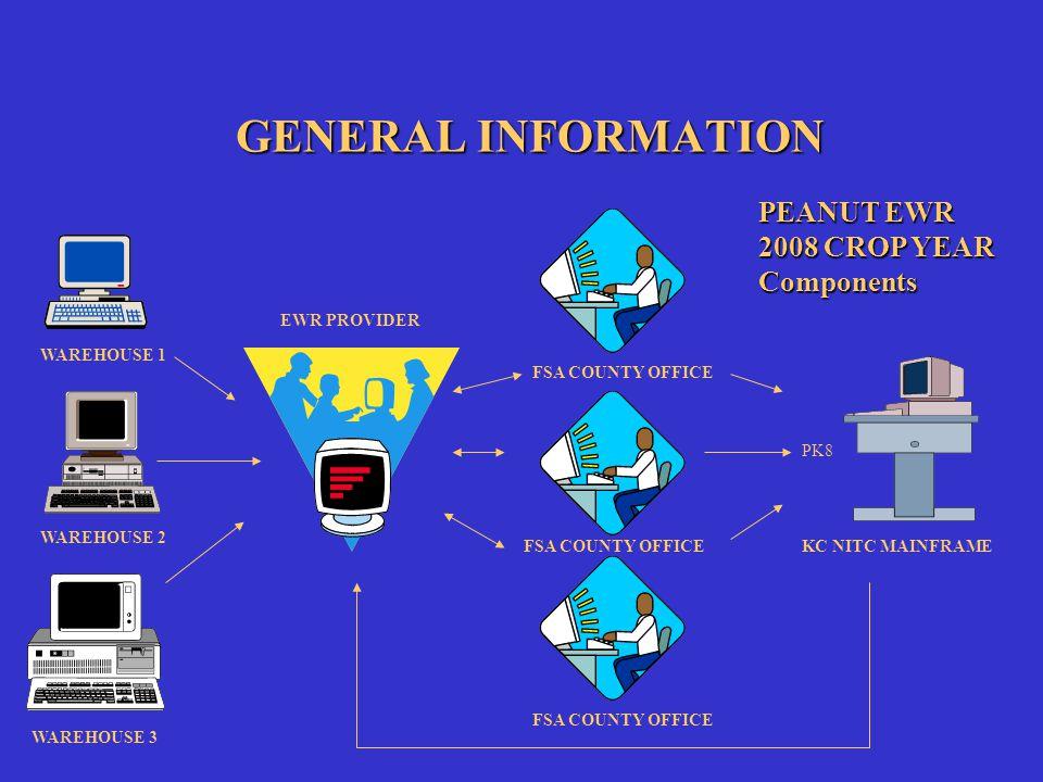 GENERAL INFORMATION PEANUT EWR 2008 CROP YEAR Activities PRODUCER