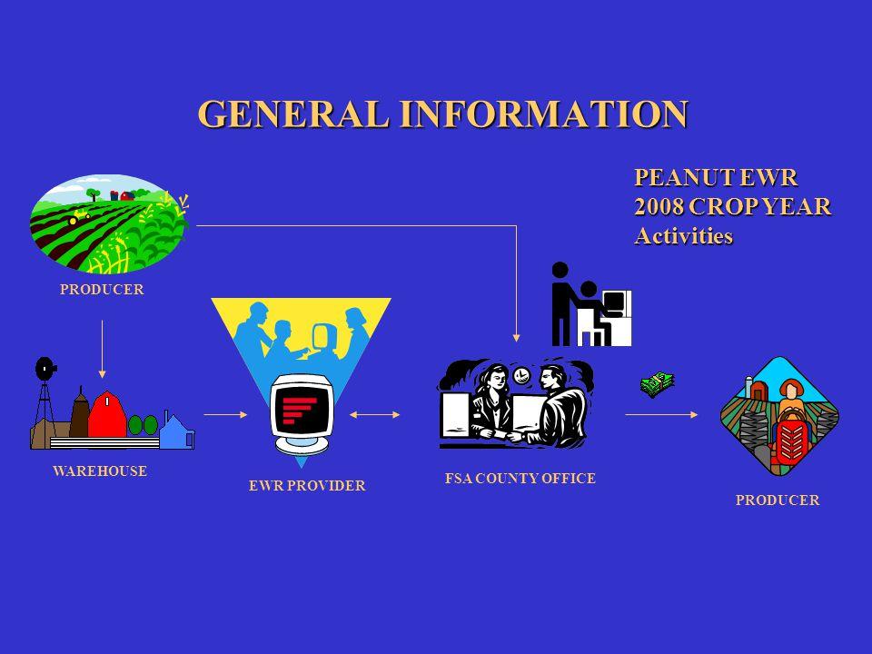 GENERAL INFORMATION EWR PROVIDER FSA COUNTY OFFICE PEANUT EWR 2008 CROP YEAR Activities PRODUCER WAREHOUSE KC-NITC