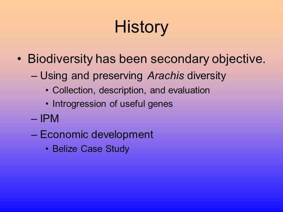 History Biodiversity has been secondary objective.