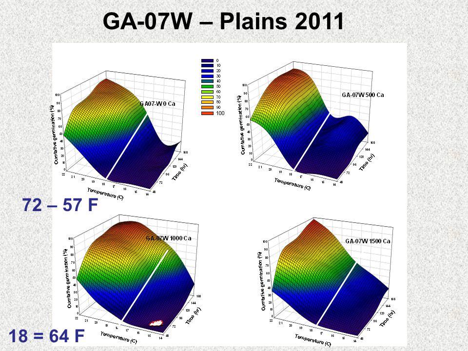 GA-07W – Plains 2011 72 – 57 F 18 = 64 F