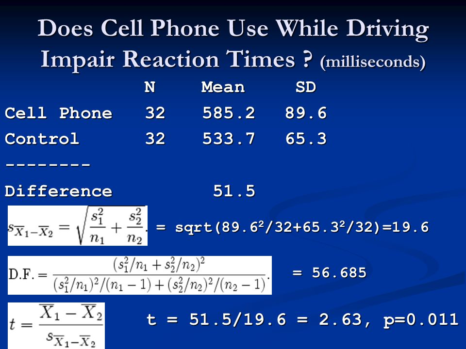 Does Cell Phone Use While Driving Impair Reaction Times .