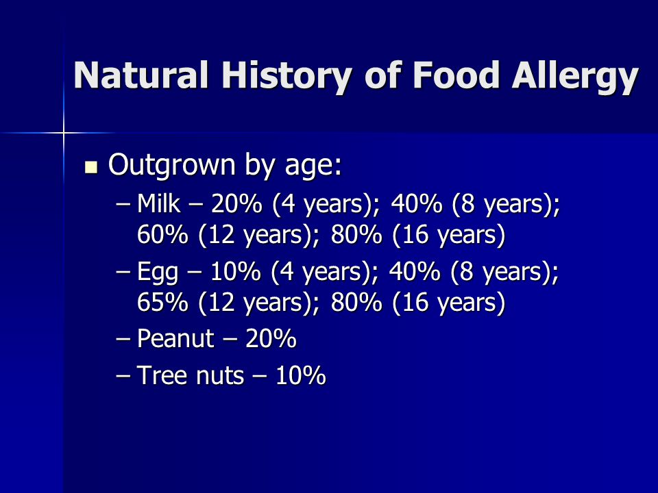 Natural History of Food Allergy Outgrown by age: Outgrown by age: –Milk – 20% (4 years); 40% (8 years); 60% (12 years); 80% (16 years) –Egg – 10% (4 y