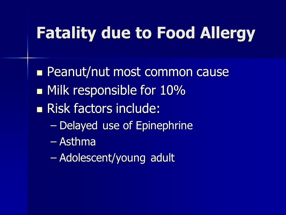 Fatality due to Food Allergy Peanut/nut most common cause Peanut/nut most common cause Milk responsible for 10% Milk responsible for 10% Risk factors