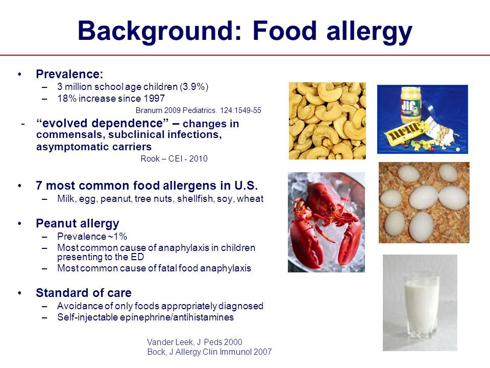 3 Background: Food allergy Prevalence: –3 million school age children (3.9%) –18% increase since 1997 Branum 2009 Pediatrics.