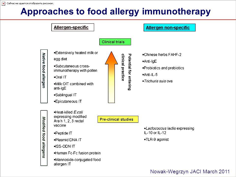 ImmunoCAP-FEIA (Phadia) Serum levels of peanut-specific IgE and IgG4 changes with OIT treatment Varshney et al.
