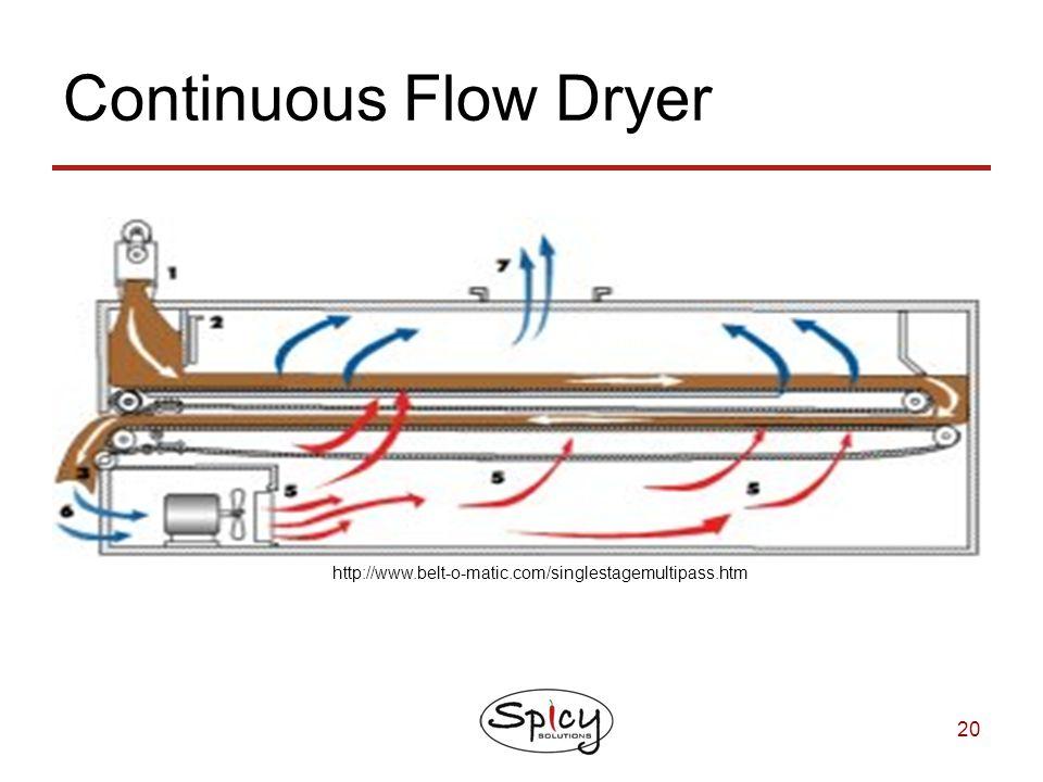 20 Continuous Flow Dryer http://www.belt-o-matic.com/singlestagemultipass.htm