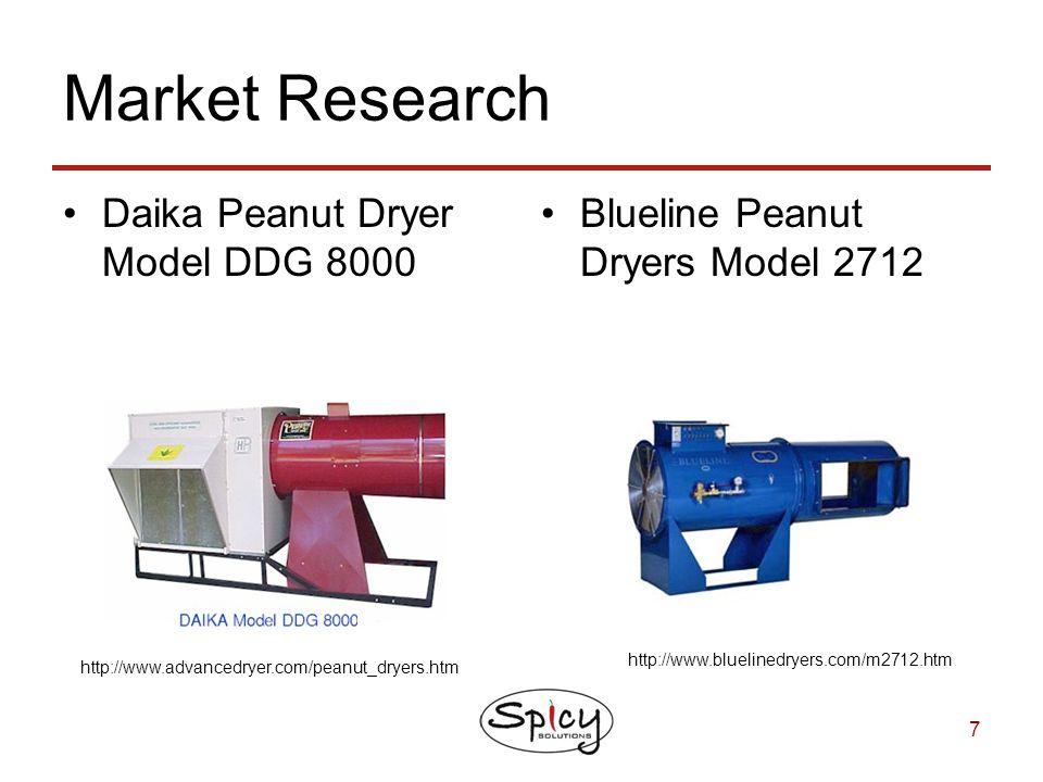 7 Market Research Daika Peanut Dryer Model DDG 8000 Blueline Peanut Dryers Model 2712 http://www.advancedryer.com/peanut_dryers.htm http://www.bluelin