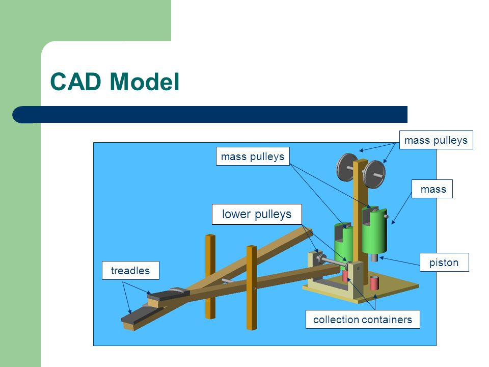 CAD Model treadles mass pulleys collection containers mass piston lower pulleys mass pulleys
