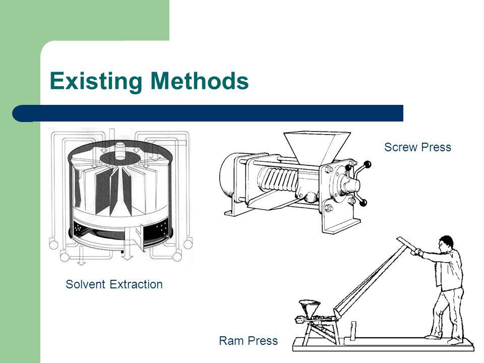 Existing Methods Solvent Extraction Screw Press Ram Press