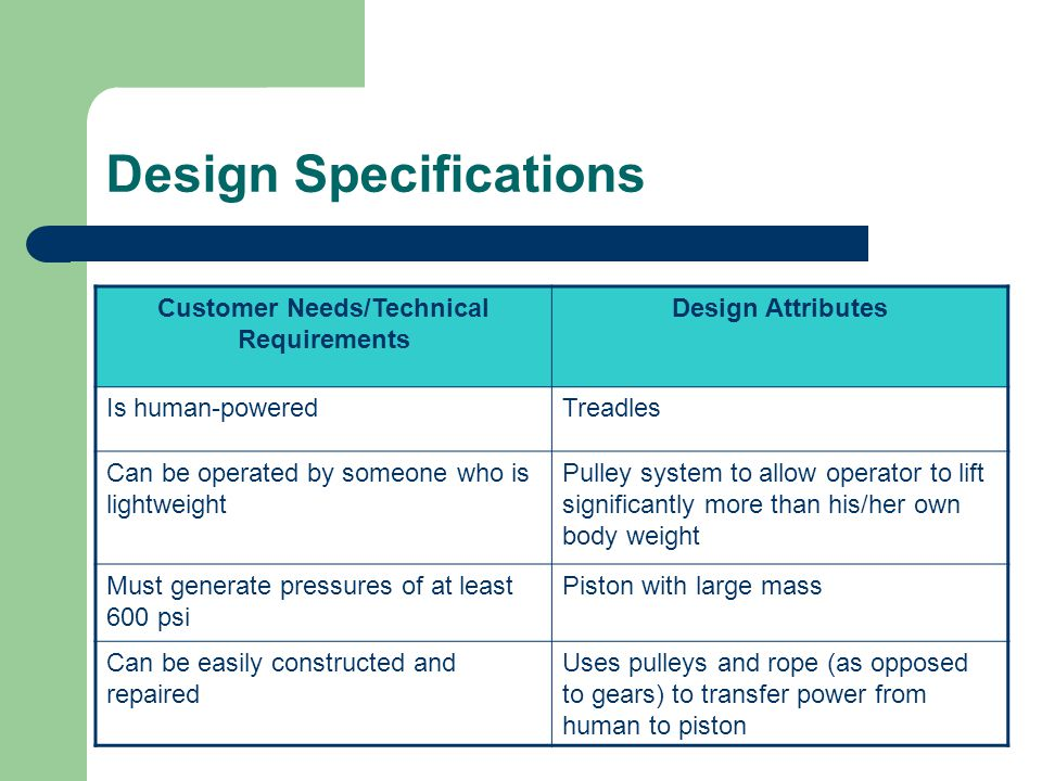 Design Specifications Customer Needs/Technical Requirements Design Attributes Is human-poweredTreadles Can be operated by someone who is lightweight P