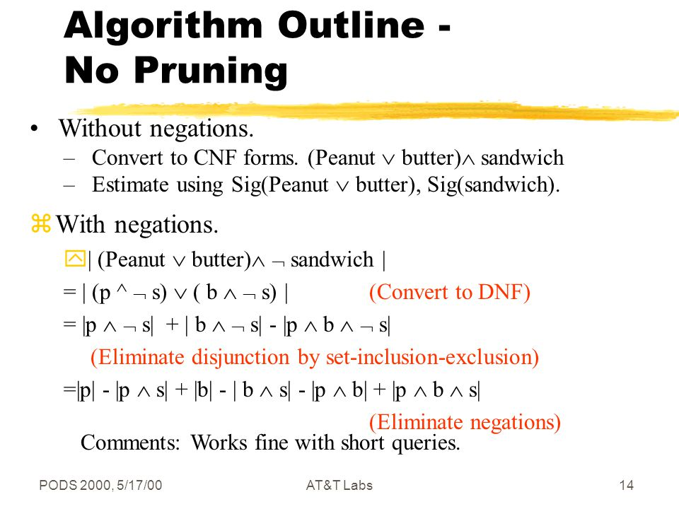 PODS 2000, 5/17/00AT&T Labs14 Algorithm Outline - No Pruning zWith negations.
