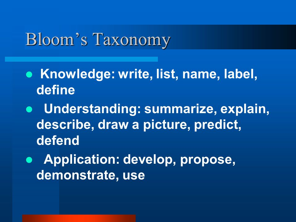 Bloom's Taxonomy Knowledge: recalling facts Comprehension: comprehend the facts, summarize Application: solve a problem in a new situation Analysis: break down information and identify relationships between the parts Synthesis: bring together several pieces of information, ideas, or skills and arrange them into a creative new whole Evaluation: make a judgement and give reasons to support that particular position