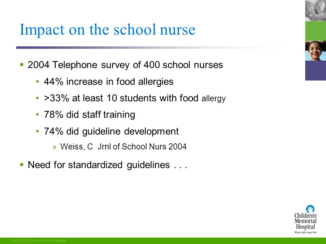 9 © 2010 Children's Memorial Hospital Impact on the school nurse  2004 Telephone survey of 400 school nurses 44% increase in food allergies >33% at least 10 students with food allergy 78% did staff training 74% did guideline development »Weiss, C Jrnl of School Nurs 2004  Need for standardized guidelines...