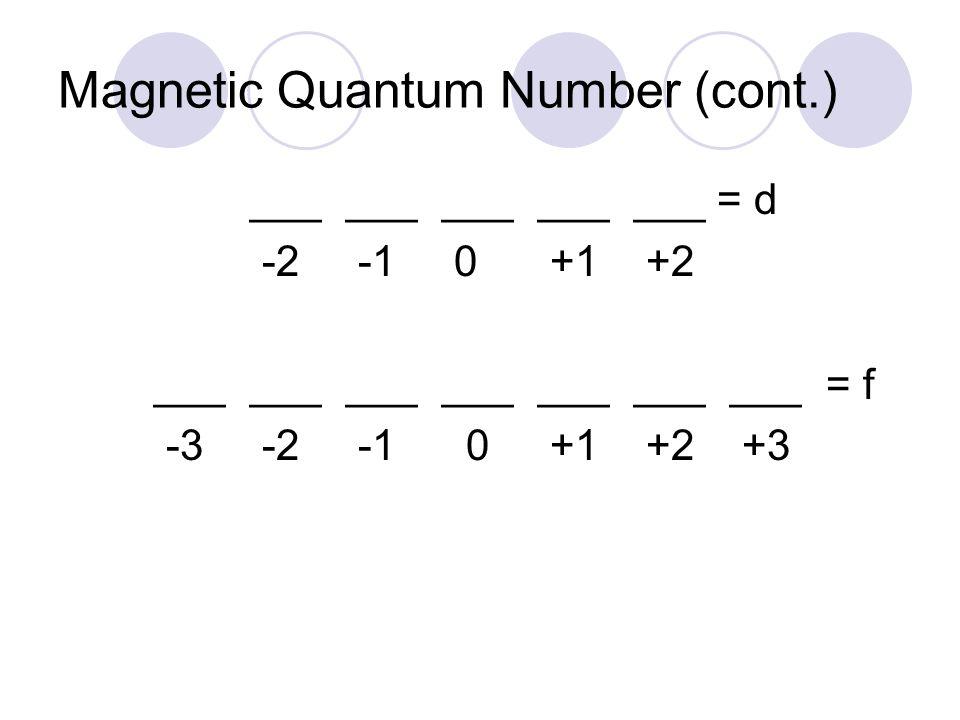 Magnetic Quantum Number (cont.) _______________ = d -2 -1 0 +1 +2 _____________________= f -3 -2 -1 0 +1 +2 +3
