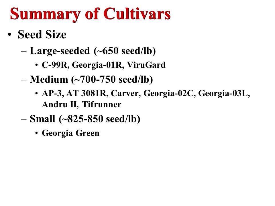 Summary of Cultivars Seed Size –Large-seeded (~650 seed/lb) C-99R, Georgia-01R, ViruGard –Medium (~700-750 seed/lb) AP-3, AT 3081R, Carver, Georgia-02C, Georgia-03L, Andru II, Tifrunner –Small (~825-850 seed/lb) Georgia Green