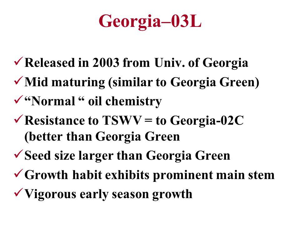 Georgia–03L Released in 2003 from Univ.