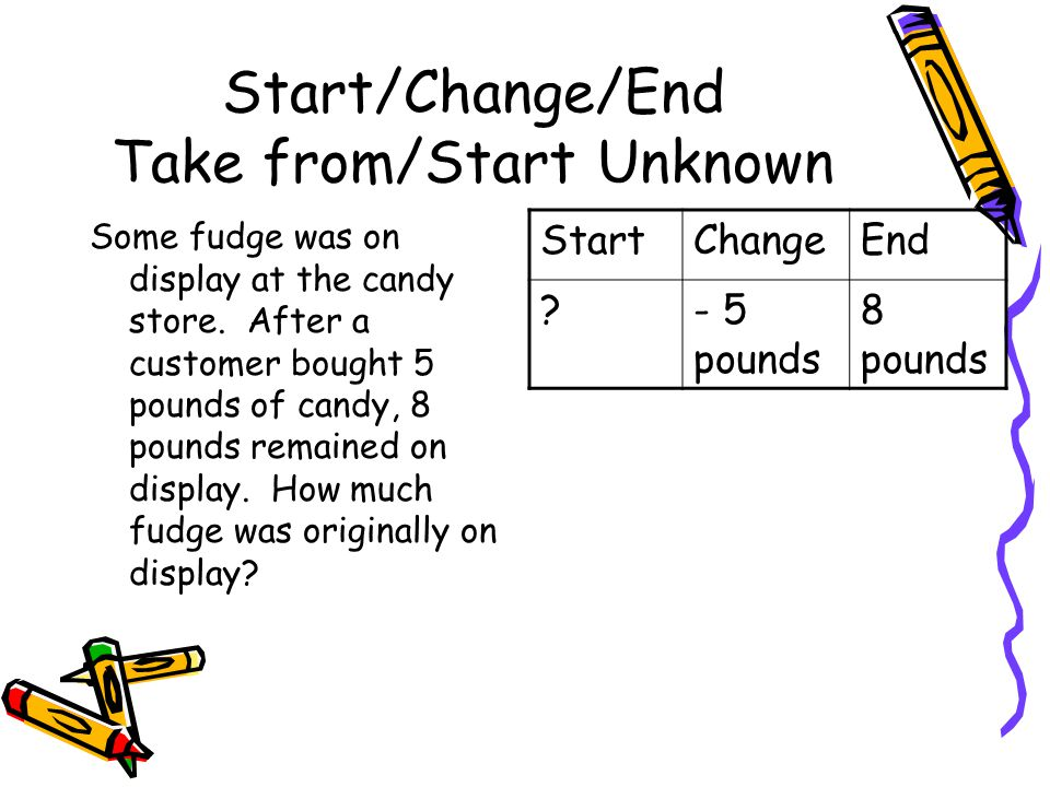 Start/Change/End Take from/Start Unknown Some fudge was on display at the candy store. After a customer bought 5 pounds of candy, 8 pounds remained on