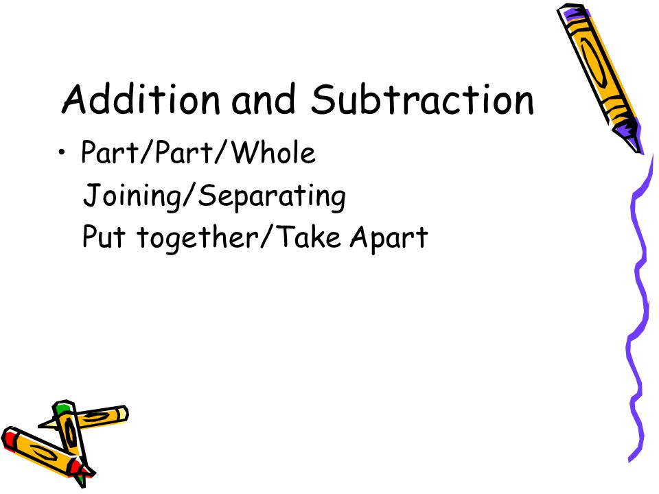 Addition and Subtraction Absolute Comparion Compare