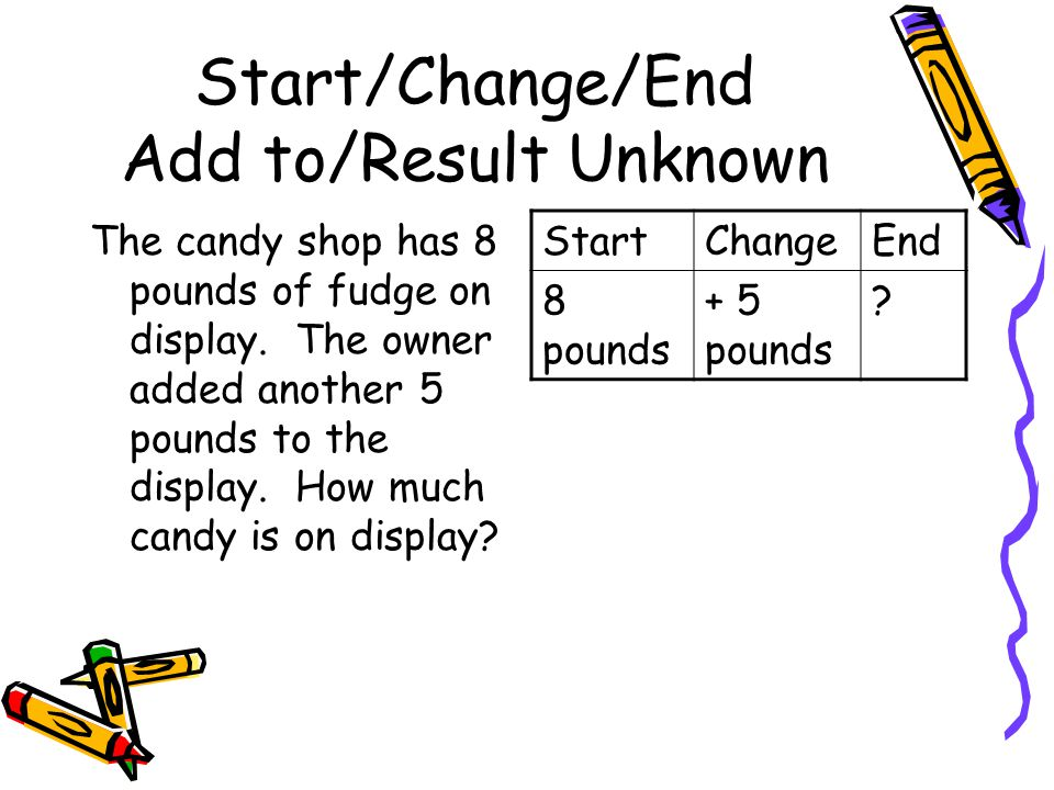 Absolute Comparison Bigger Unknown The candy store sold 5 pounds more chocolate fudge than peanut butter fudge.