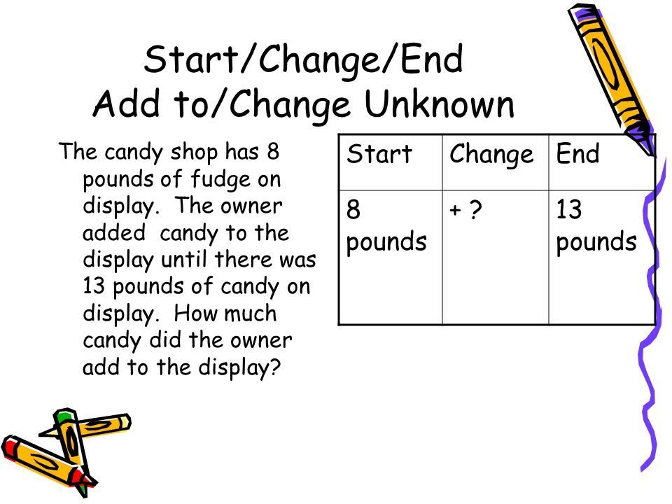 Start/Change/End Add to/Start Unknown The candy shop had some fudge in the display case.