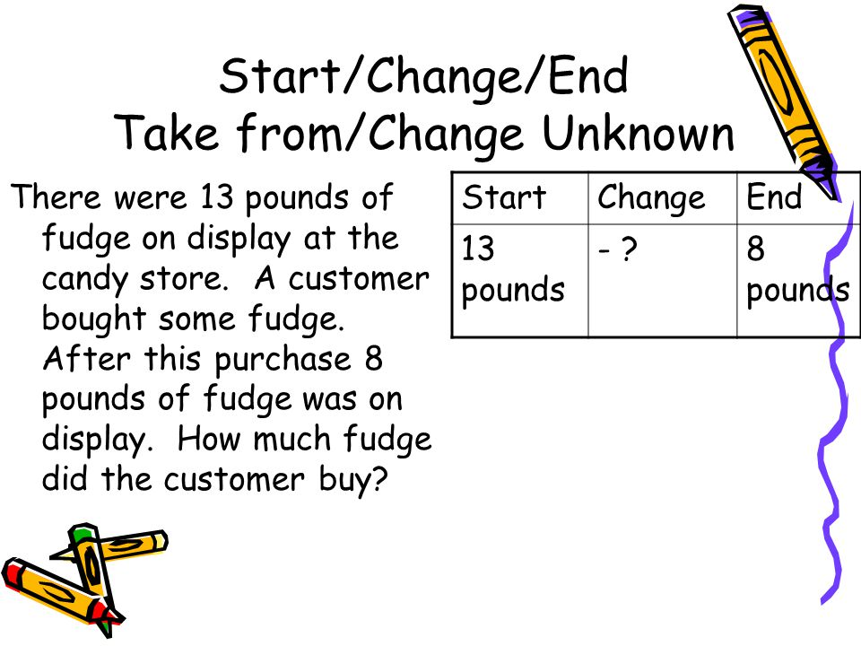 Start/Change/End Take from/Start Unknown Some fudge was on display at the candy store.