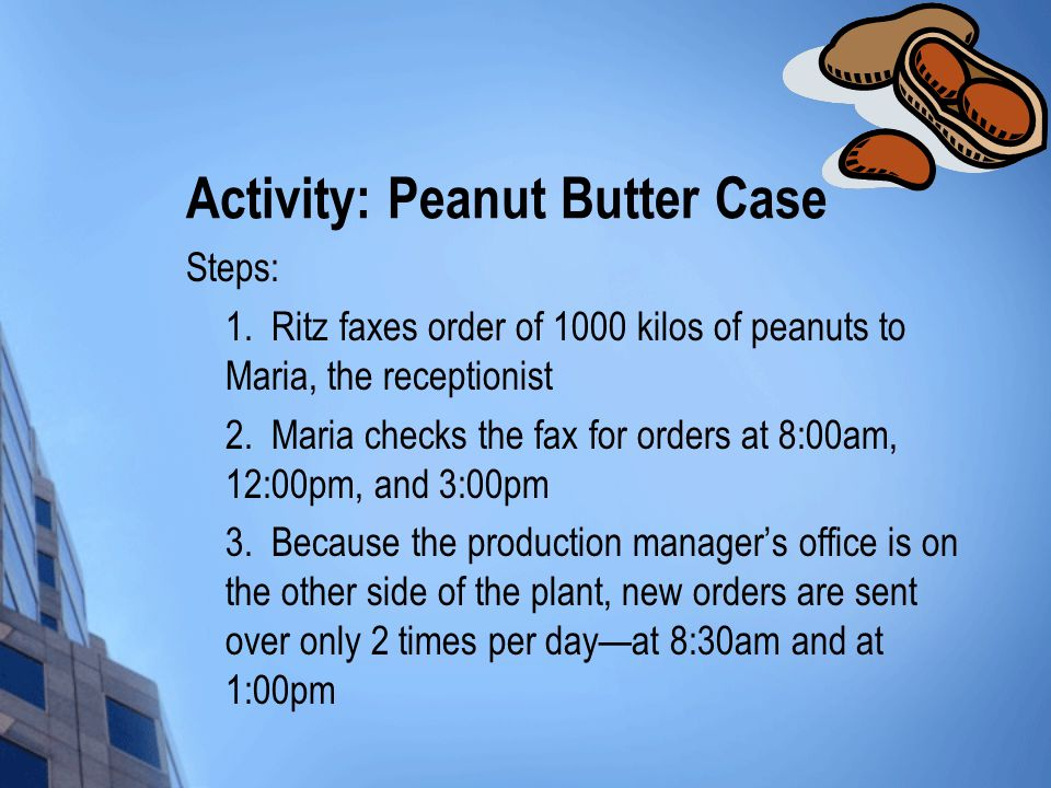 Activity: Peanut Butter Case Steps: 1. Ritz faxes order of 1000 kilos of peanuts to Maria, the receptionist 2. Maria checks the fax for orders at 8:00