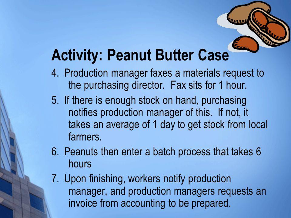 Activity: Peanut Butter Case 4.