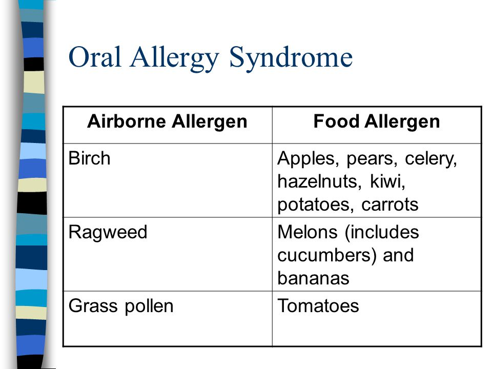 Oral Allergy Syndrome Airborne AllergenFood Allergen BirchApples, pears, celery, hazelnuts, kiwi, potatoes, carrots RagweedMelons (includes cucumbers) and bananas Grass pollenTomatoes