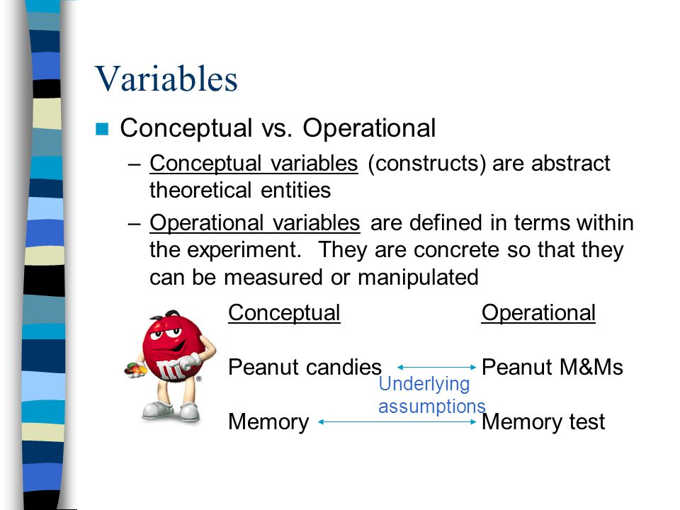 Confound Variables Confound variables –Other variables, that haven't been accounted for (manipulated, measured, randomized, controlled) that can impact changes in the dependent variable(s)