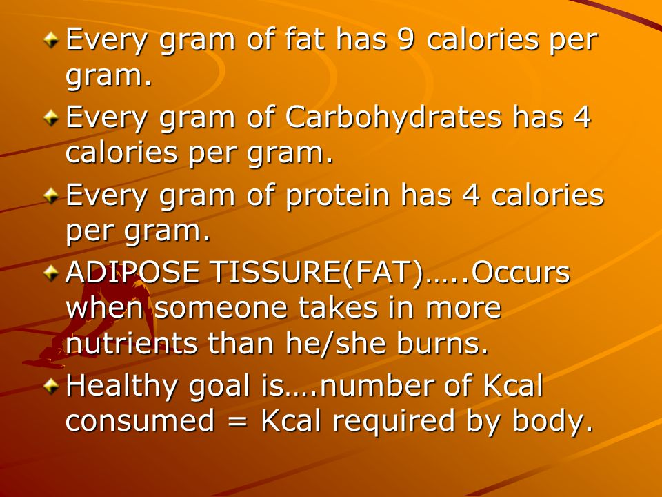 Every gram of fat has 9 calories per gram. Every gram of Carbohydrates has 4 calories per gram.
