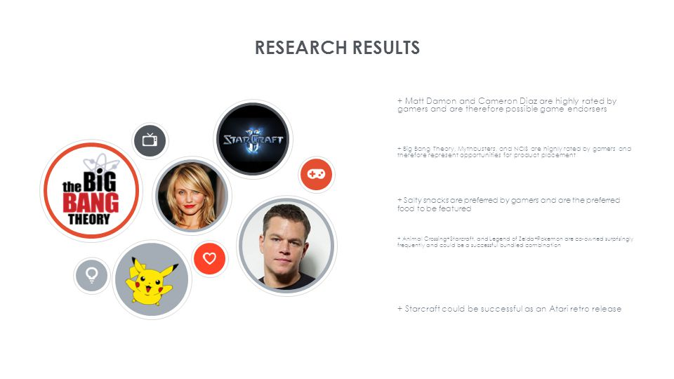 RESEARCH RESULTS + Matt Damon and Cameron Diaz are highly rated by gamers and are therefore possible game endorsers + Big Bang Theory, Mythbusters, and NCIS are highly rated by gamers and therefore represent opportunities for product placement + Salty snacks are preferred by gamers and are the preferred food to be featured + Animal Crossing+Starcraft, and Legend of Zelda+Pokemon are co-owned surprisingly frequently and could be a successful bundled combination + Starcraft could be successful as an Atari retro release