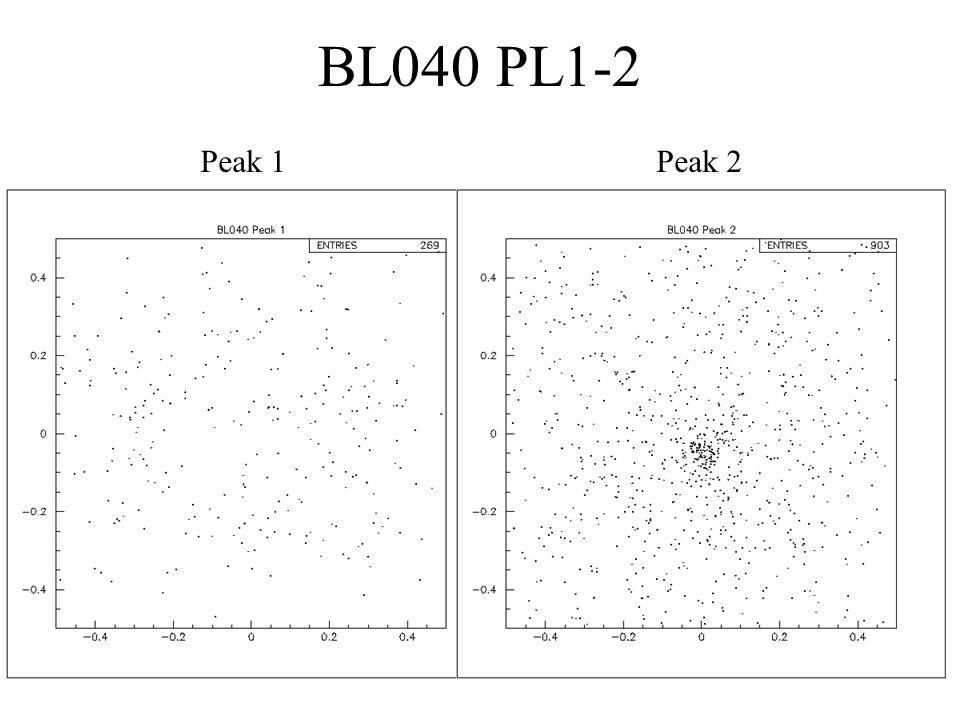 BL040 PL1-2 Peak 1Peak 2