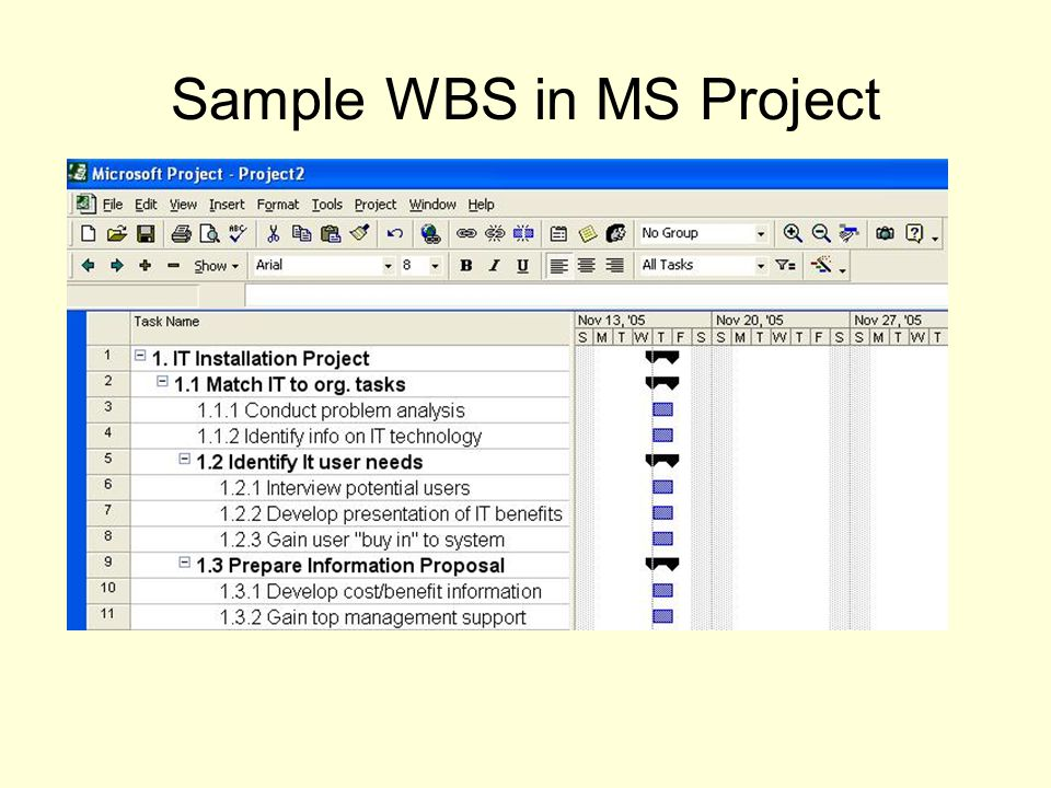 Sample WBS in MS Project