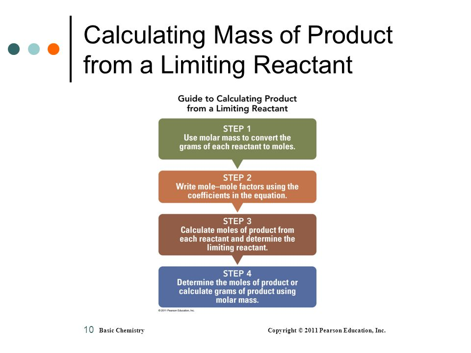Basic Chemistry Copyright © 2011 Pearson Education, Inc. 10 Calculating Mass of Product from a Limiting Reactant