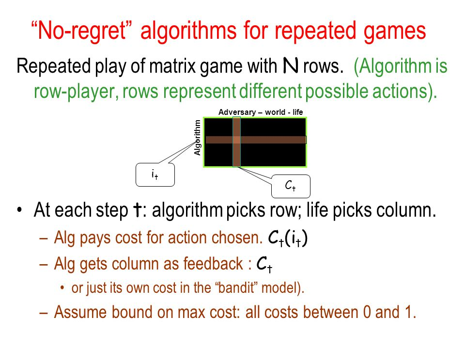 """No-regret"" algorithms for repeated games Repeated play of matrix game with N rows. (Algorithm is row-player, rows represent different possible action"