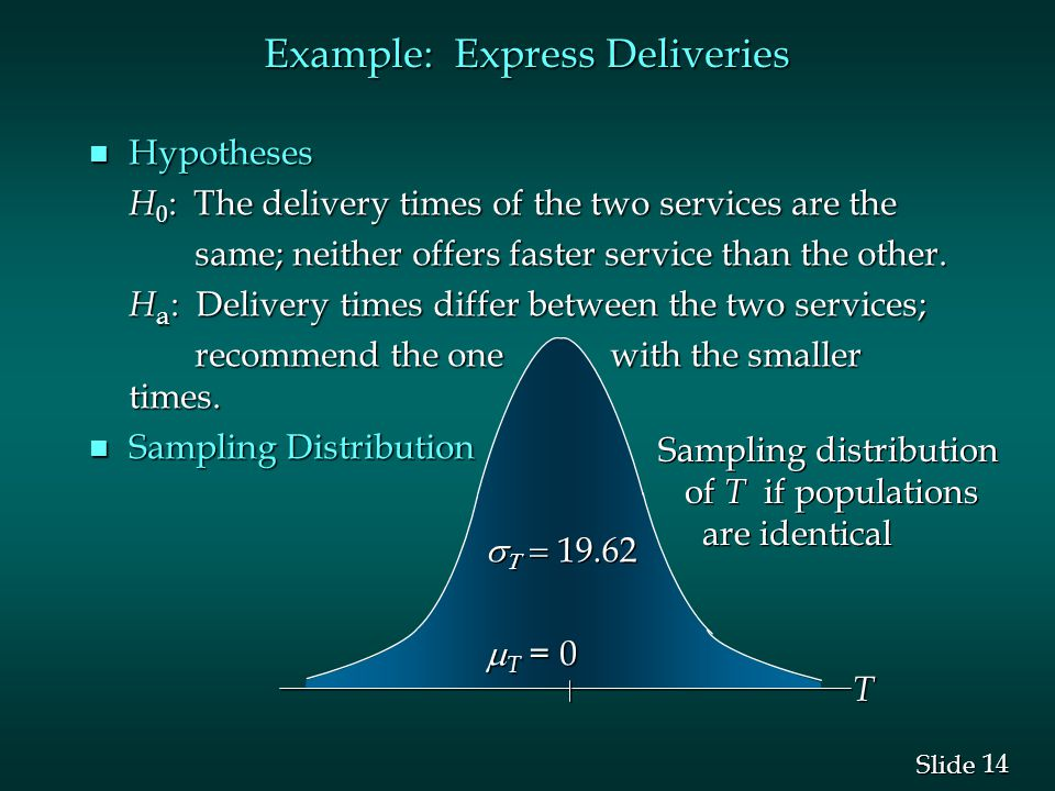 14 Slide n Hypotheses H 0 : The delivery times of the two services are the same; neither offers faster service than the other. H a : Delivery times di