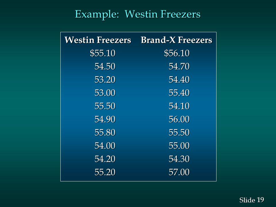 19 Slide Example: Westin Freezers Westin Freezers Brand-X Freezers Westin Freezers Brand-X Freezers $55.10 $56.10 54.50 54.70 54.50 54.70 53.20 54.40 53.20 54.40 53.00 55.40 53.00 55.40 55.50 54.10 55.50 54.10 54.90 56.00 54.90 56.00 55.80 55.50 55.80 55.50 54.00 55.00 54.00 55.00 54.20 54.30 54.20 54.30 55.20 57.00 55.20 57.00