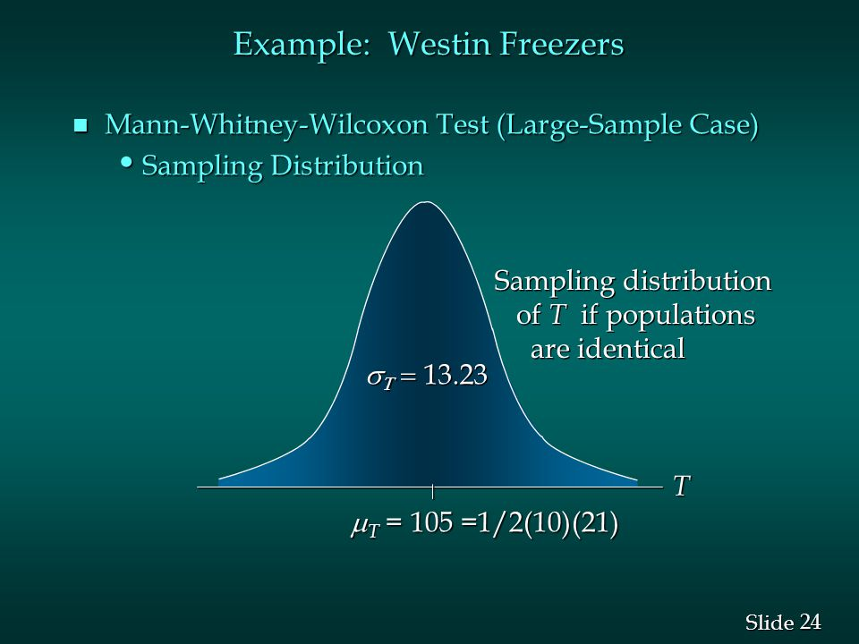 24 Slide Example: Westin Freezers n Mann-Whitney-Wilcoxon Test (Large-Sample Case) Sampling Distribution Sampling Distribution    13.23 Sampling distribution of T if populations are identical Sampling distribution of T if populations are identical  T = 105 =1/2(10)(21) T