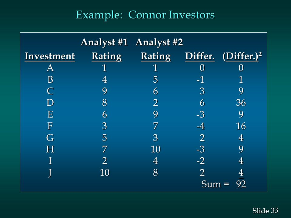 33 Slide Analyst #1 Analyst #2 Analyst #1 Analyst #2 Investment Rating Rating Differ.