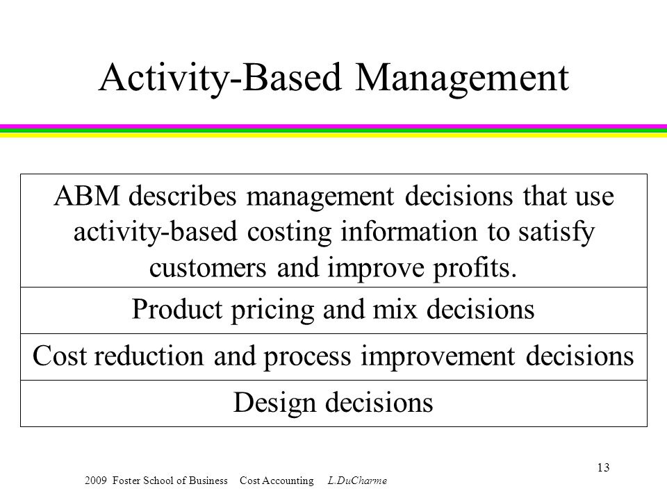 2009 Foster School of Business Cost Accounting L.DuCharme 13 Activity-Based Management ABM describes management decisions that use activity-based costing information to satisfy customers and improve profits.