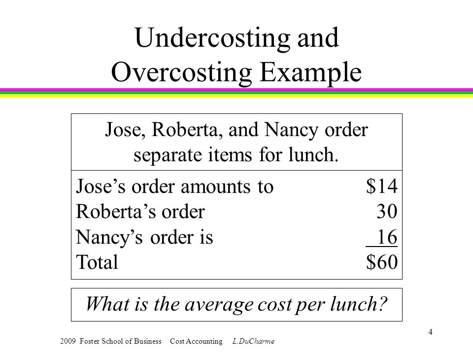 2009 Foster School of Business Cost Accounting L.DuCharme 4 Undercosting and Overcosting Example Jose, Roberta, and Nancy order separate items for lunch.