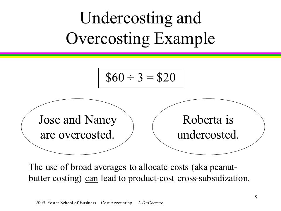 2009 Foster School of Business Cost Accounting L.DuCharme 5 Undercosting and Overcosting Example $60 ÷ 3 = $20 Jose and Nancy are overcosted.